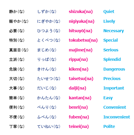 Japanese Grammar Japanese Adjectives Punipunijapan