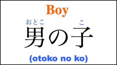 Basic Japanese Vocabulary People Punipunijapan